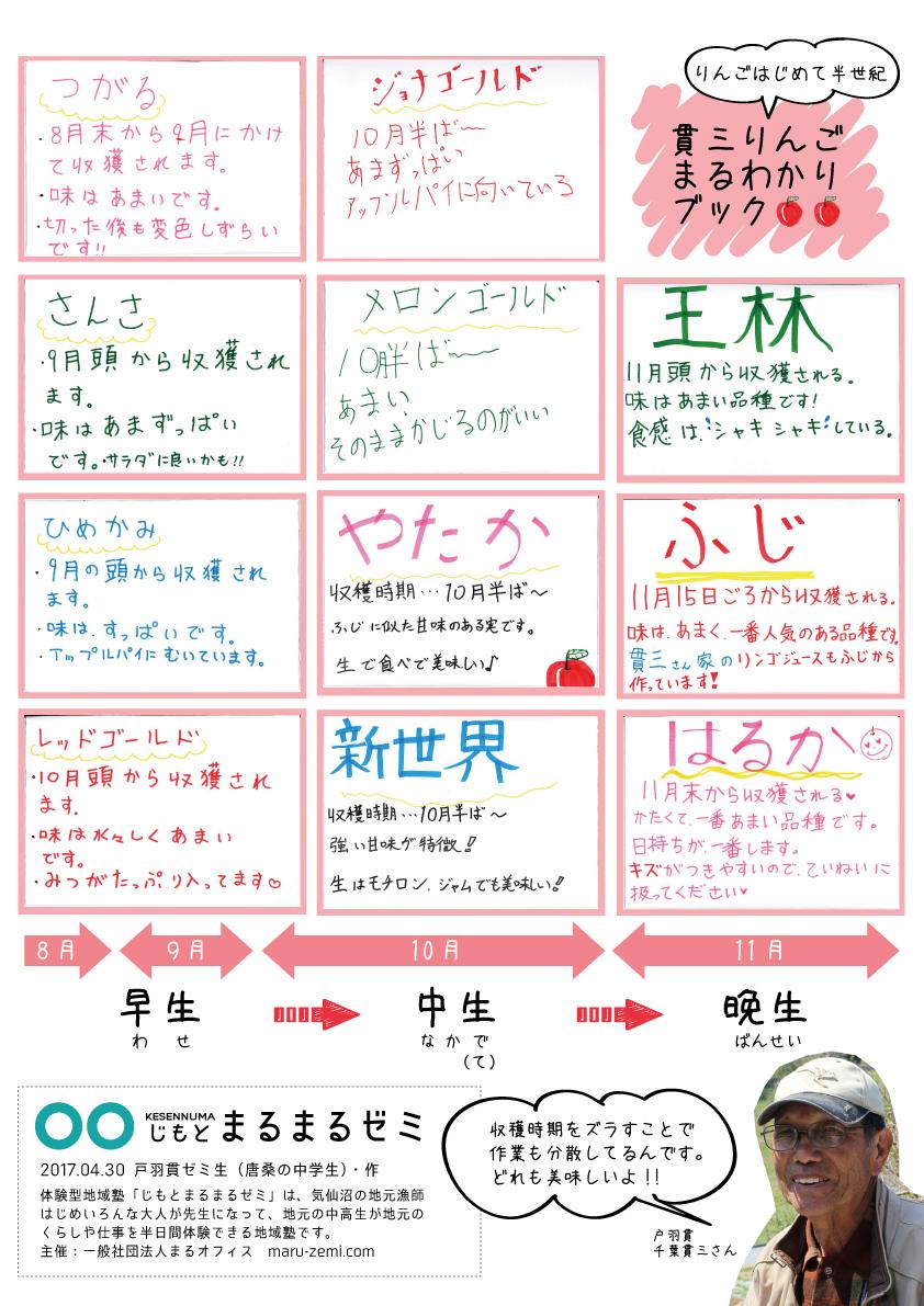 戸羽貫ゼミ_レポート_03